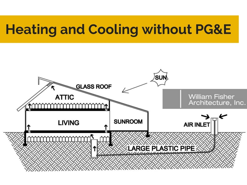 Heating and Cooling without PG&E1